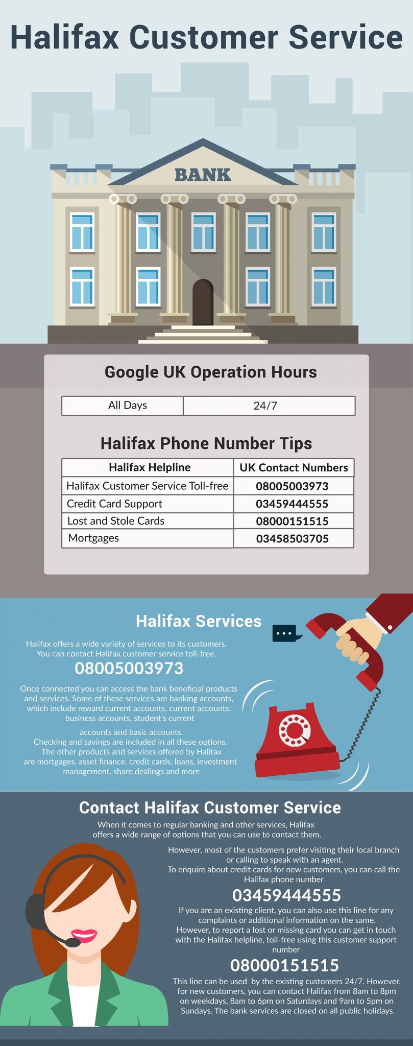 Halifax numbers UK