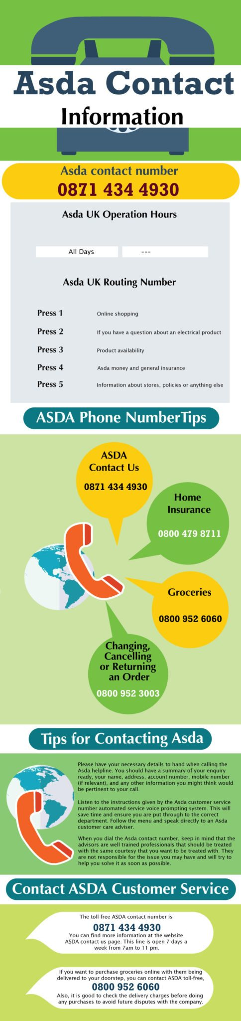ASDA customer service phone number