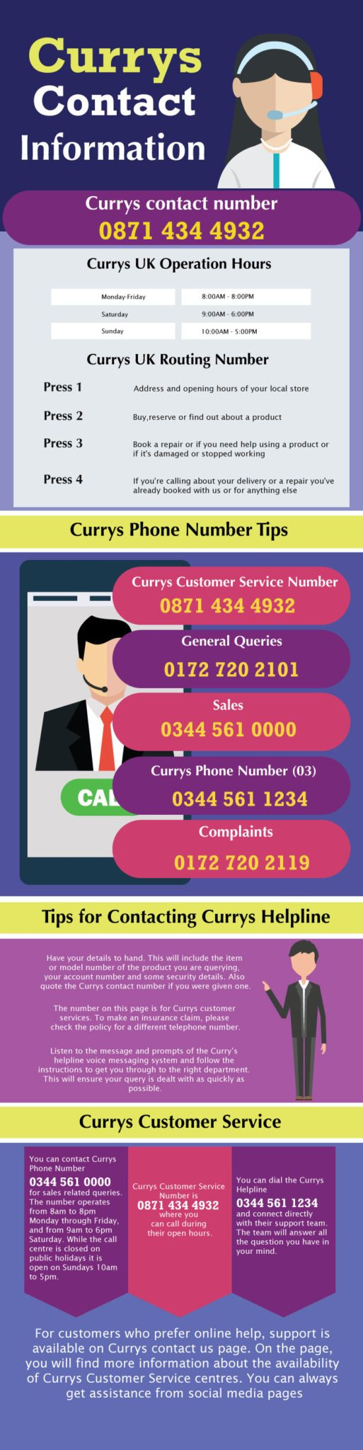 Currys contact numbers
