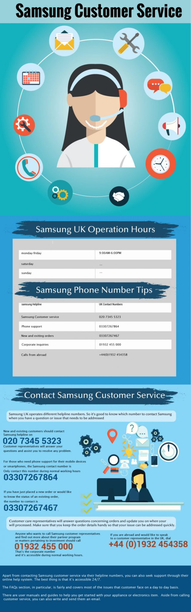 Samsung UK number