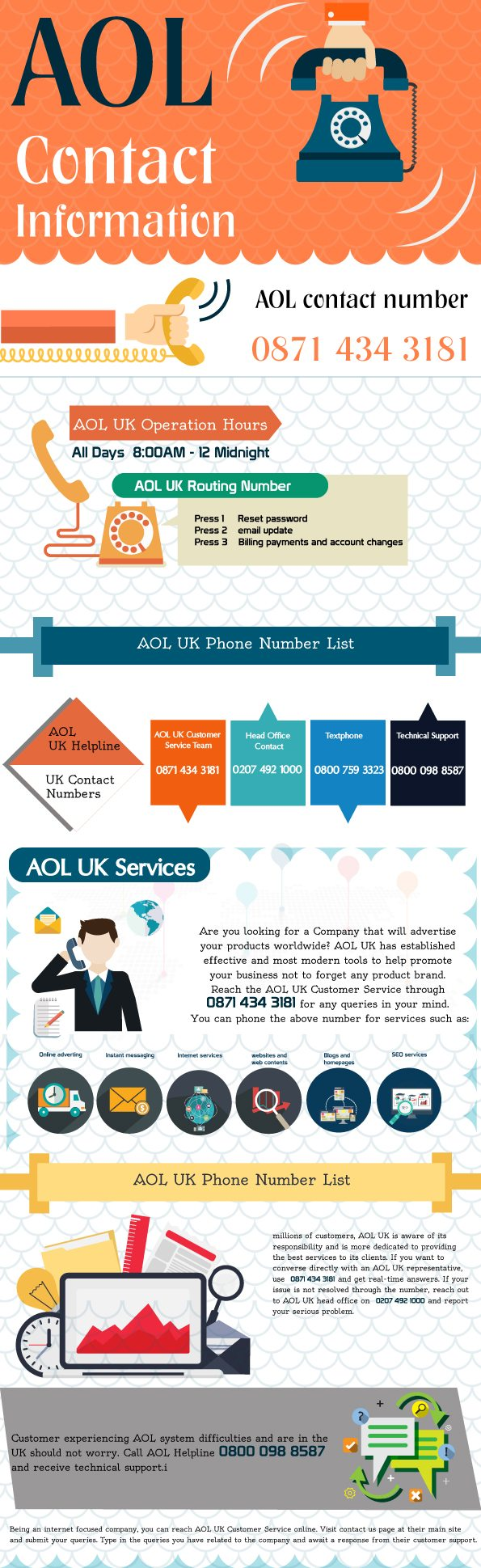 AOL Contact Numbers UK