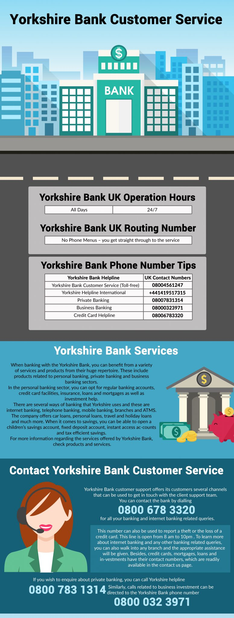 Yoprkshire customer service numbers