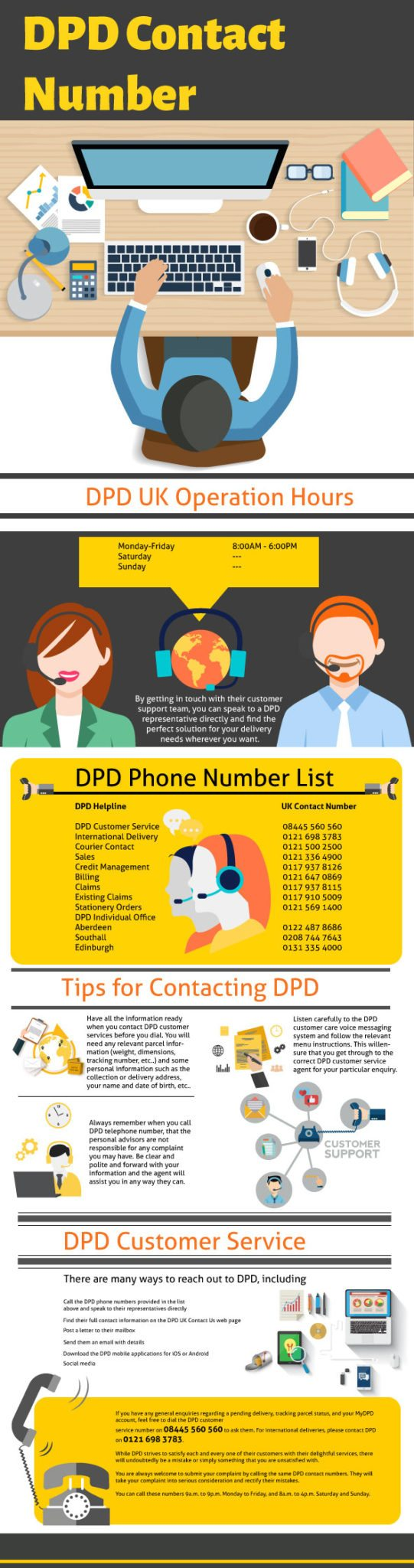 Dpd UK phone numbers