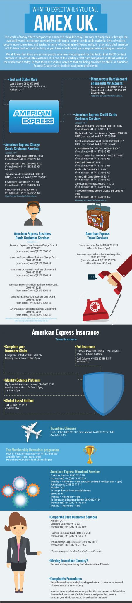 American Express 800 Number >> Call American Express 08443069129 Customer Care Number