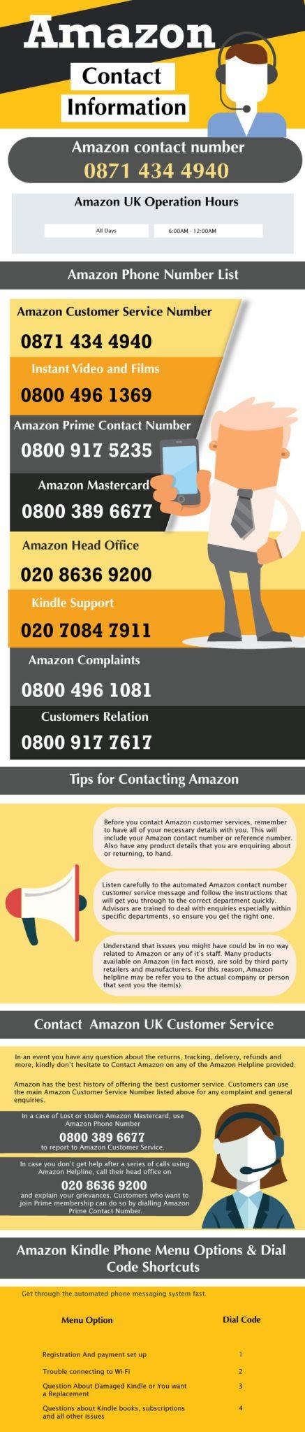 Amazon Helpline Numbers UK, 08443069170