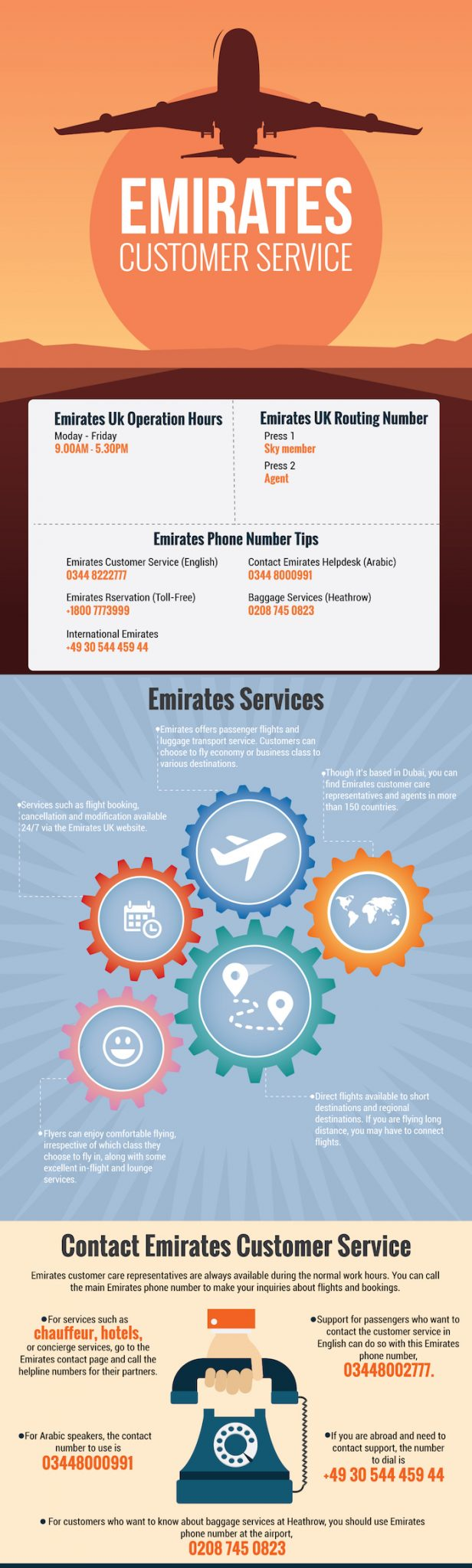 Emirates Customer Care Services