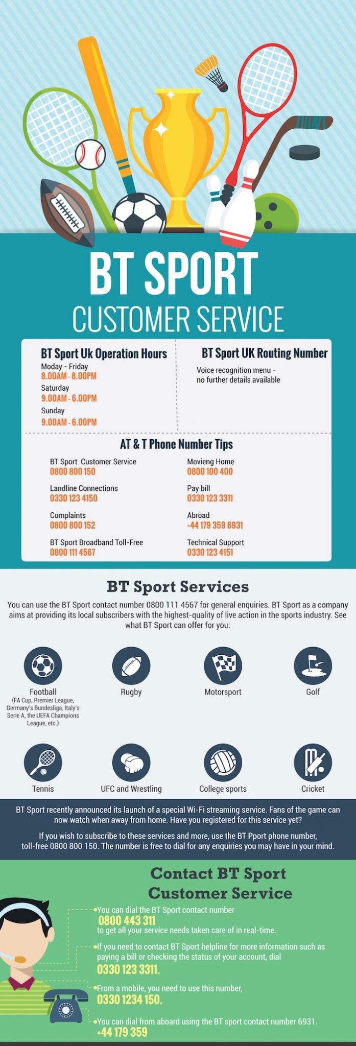 BT Sport Contact Numbers UK
