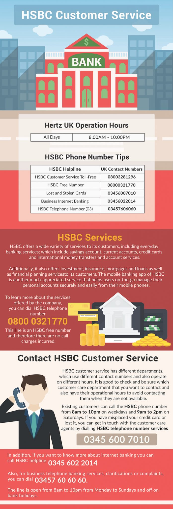 HSBC Telephone Numbers - Direct Call on 0844 3069120