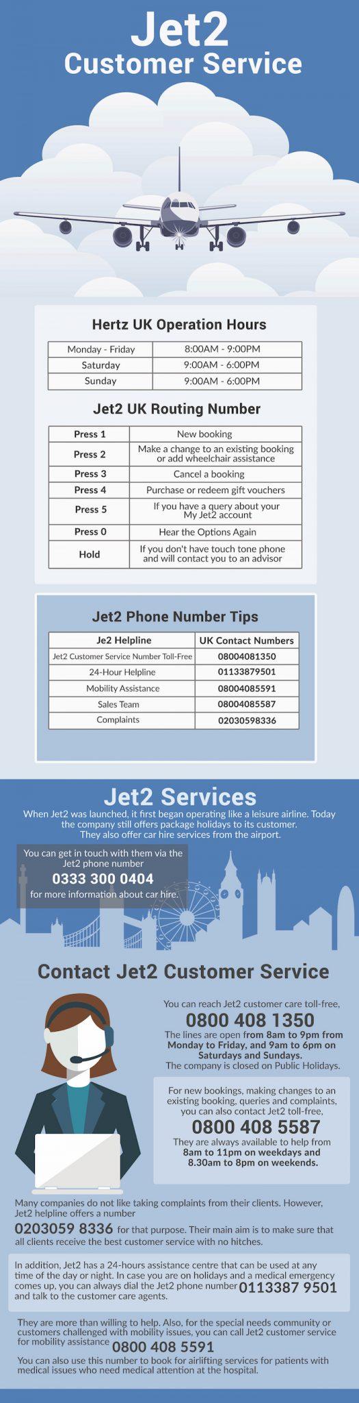 Jet 2 Customer Care Service