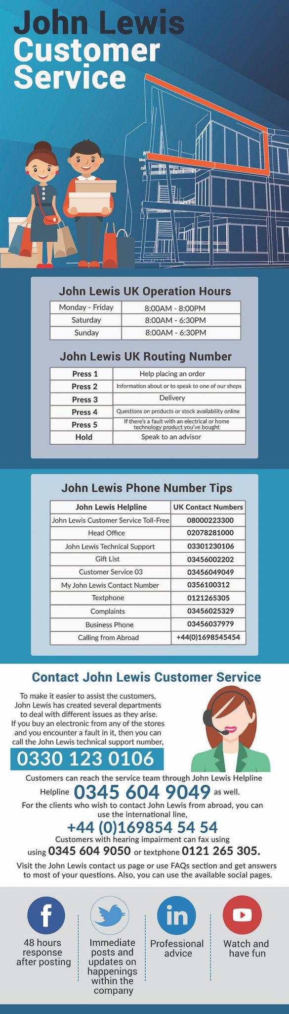John Lewis Contact Numbers UK