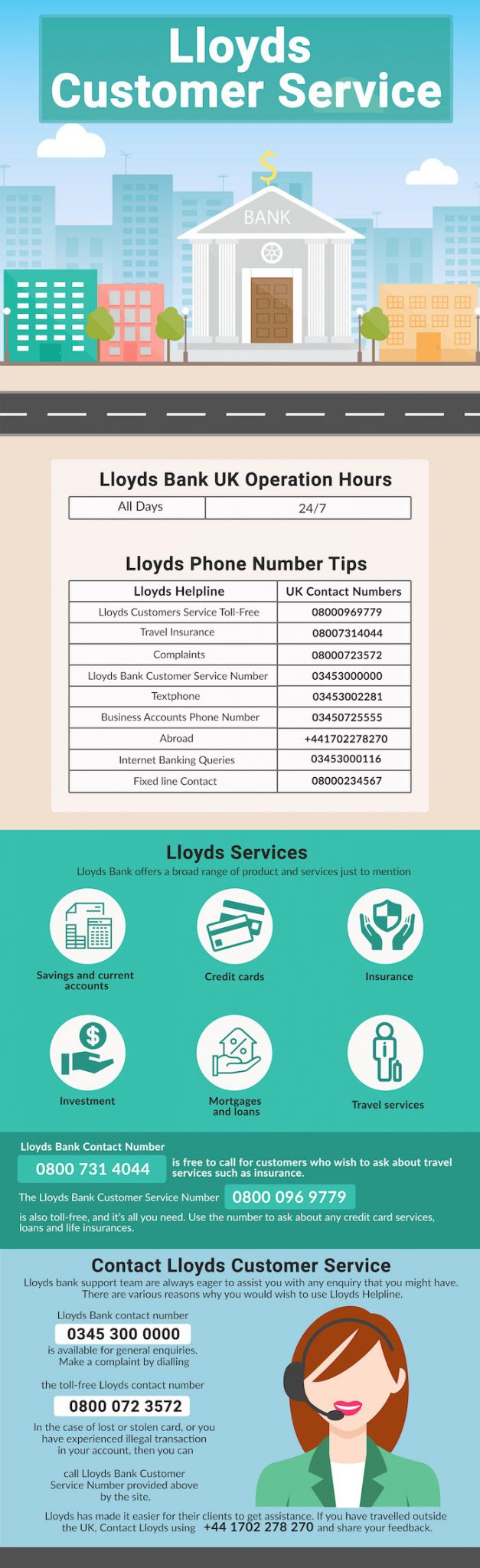 Lloyds Customer Care Numbers
