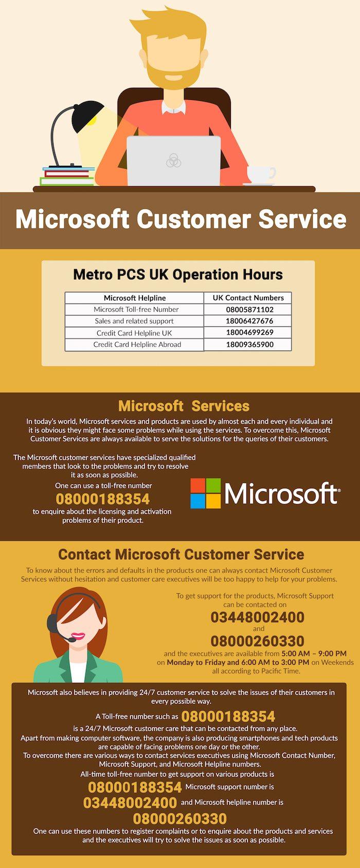 Microsoft XBOX customer live support