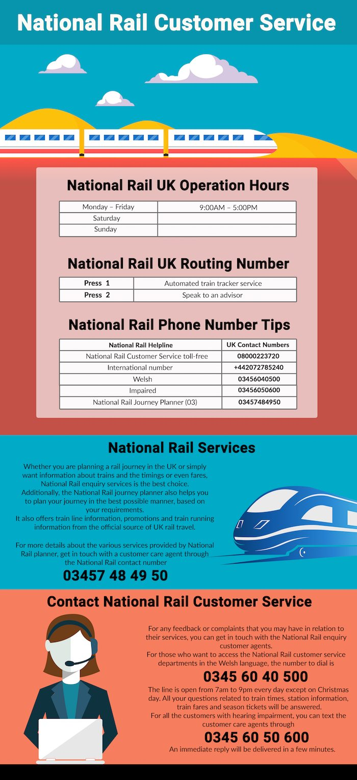 National Rail Customer Services