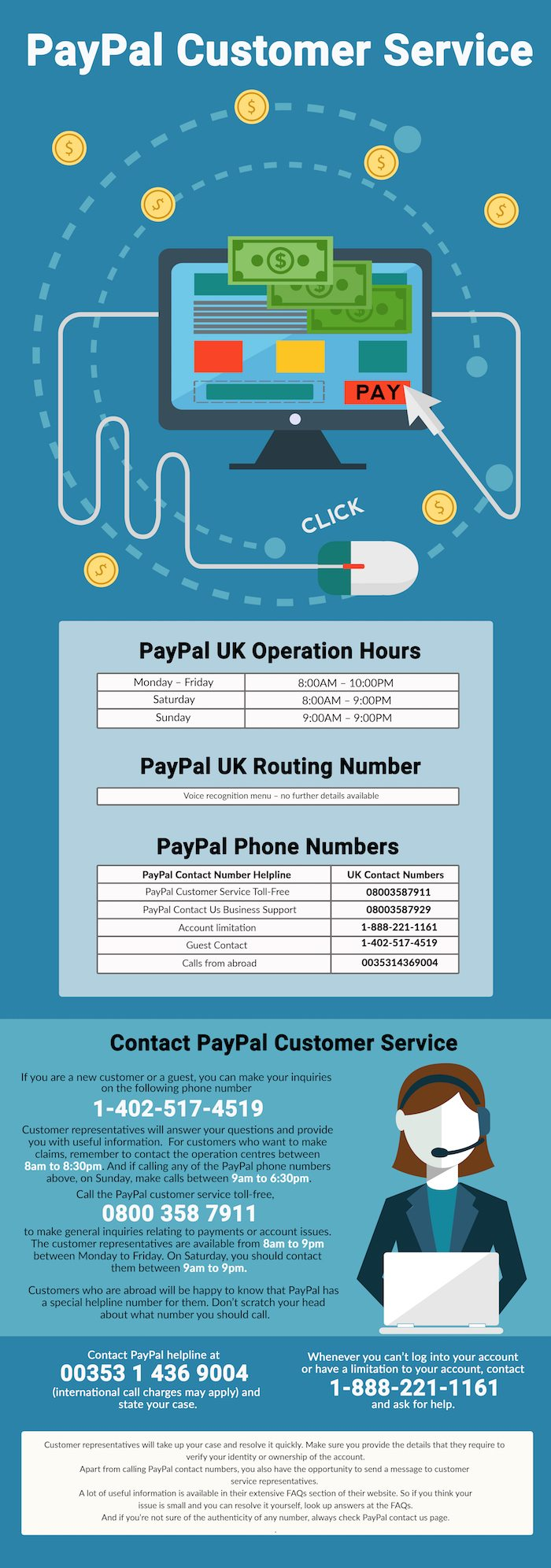 PayPal Customer Service. ; Freephone from a UK landline or UK mobile number. If you are calling from outside the UK, please call 1 (international call charges may apply and are dependent on the terms of agreement with your network provider). Customer Service hours. For general queries, hours of operations are.