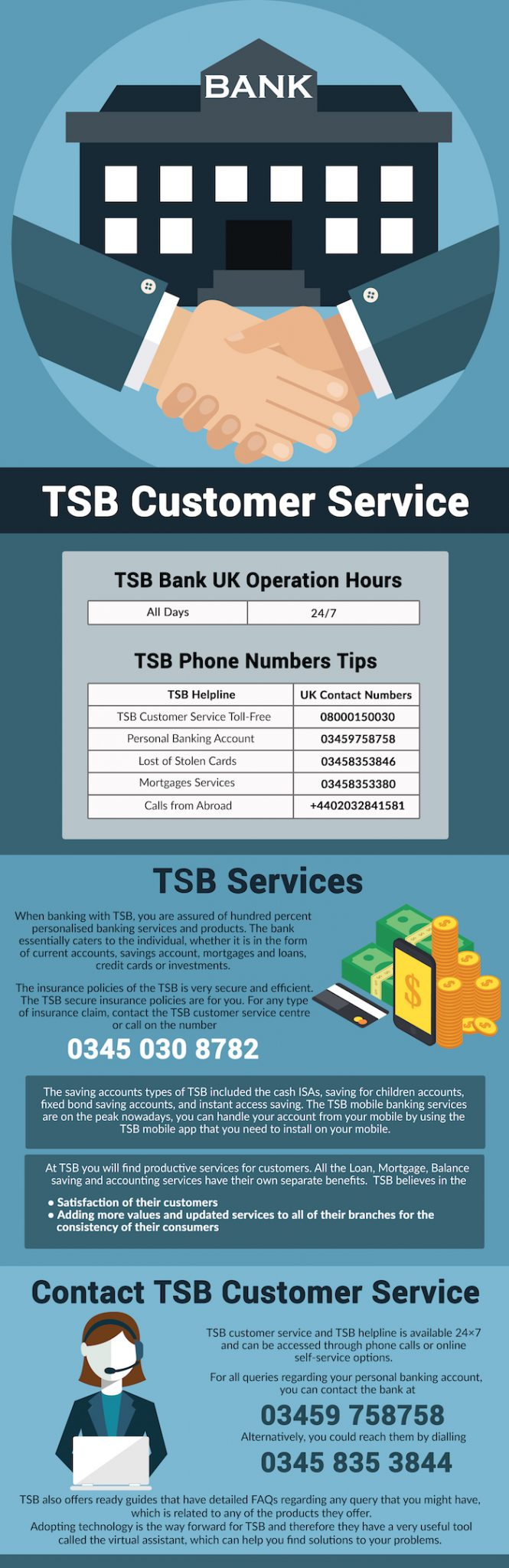 tsb helpline numbers