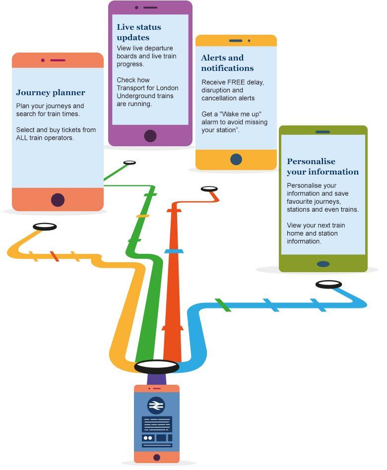 National Rail App