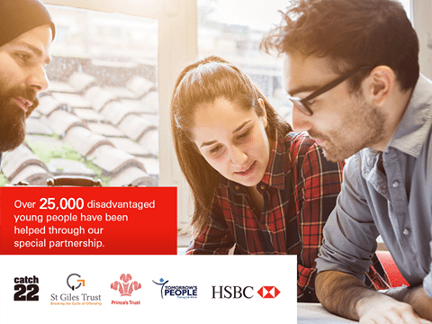 HSBC Contact Numbers UK