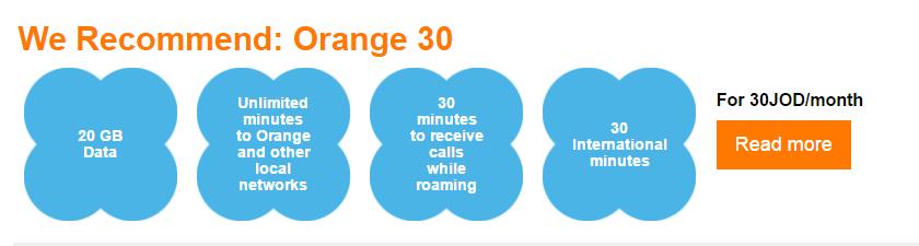 Orange Helpline Number
