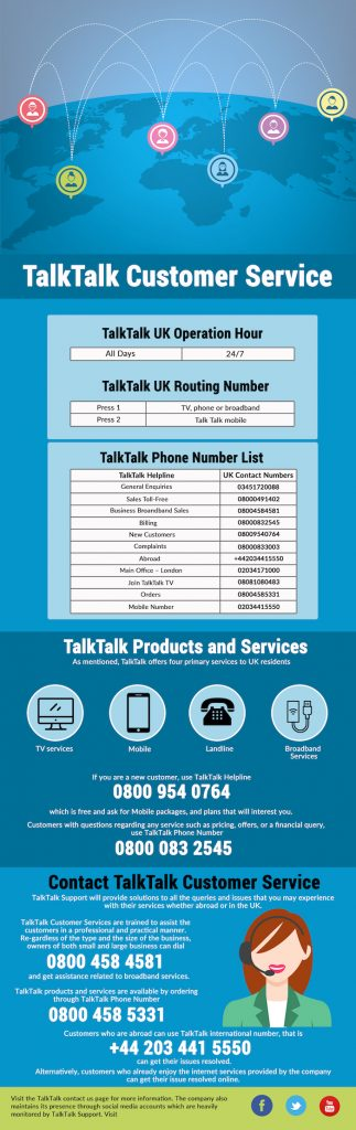 talk talk helpline phone numbers